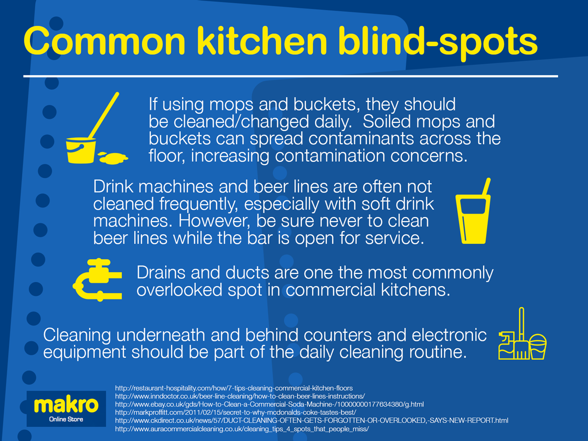 Common kitchen blindspots