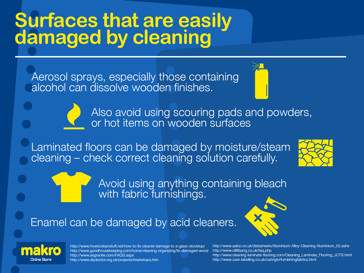 Surfaces that are easily damaged by cleaning